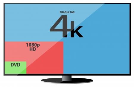 computer peripheral: Slim Tv resolutions Illustration