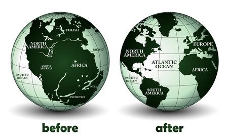 Planeet aarde voor en na