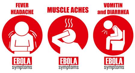 symptoms: Ebola symptoms