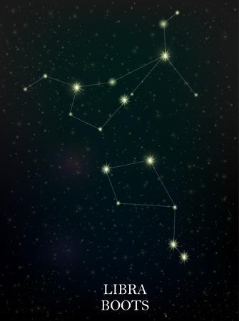 Weegschaal en Boots constellatie