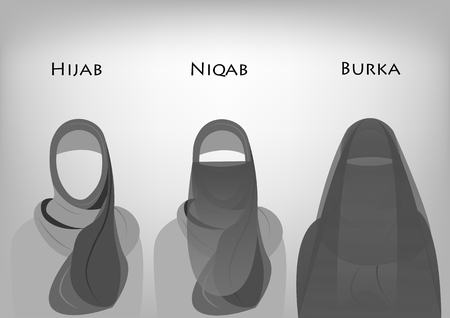 Arabic muslim woman, Type of clothing Hijab, Niqab, Burka