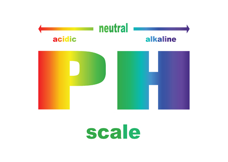 Scale of ph value for acid and alkaline solutions vector