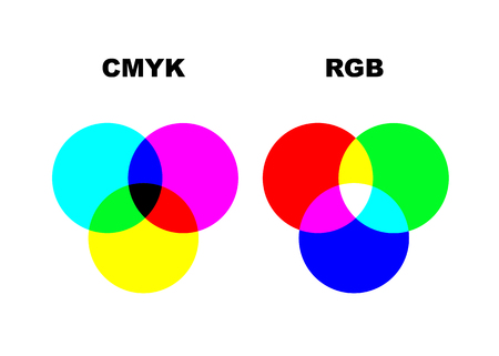 Vector chart explaining difference between CMYK and RGB color modes. Isolated or white background