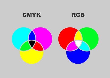 A Vector chart explaining difference between CMYK and RGB color modes. Isolated or gray background