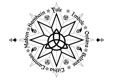 Book Of Shadows Wheel Of The Year Modern Wiccan Paganism. Wiccan calendar and holidays. Compass with in the middle Triquetra symbol from charmed celtic. Vector isolated on white background Ilustração