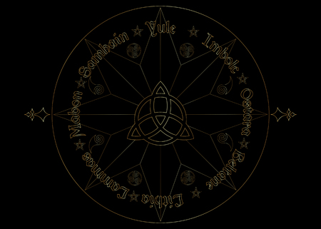 Gold Book Of Shadows Wheel Of The Year Modern Wiccan Paganism. Wiccan calendar and holidays. Golden Compass with in the middle Triquetra symbol from charmed celtic. Vector isolated on black background