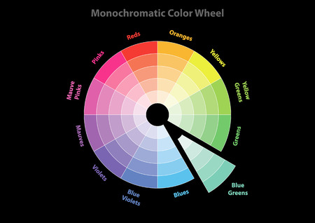 monochromatic color wheel, color scheme theory, blue color in evidence, vector isolated or black background