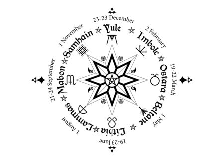 Wheel of the year, observed by many modern Pagans. Wiccan calendar and holidays. Compass with in the middle pentagram symbol, names in Celtic of the Solstices Фото со стока - 131531064
