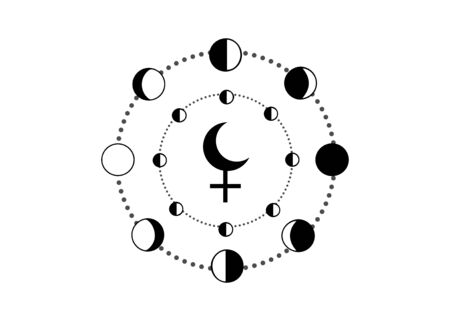 Moon phases and Lilith Black Moon, fictive moon, apogee point of lunar orbit empty focus. Hieroglyphics character sign, lunar calendar, vector isolated on white background