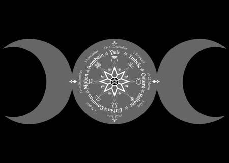 Dreifachmond Wicca heidnische Göttin, Rad des Jahres. Wicca Kalender und Feiertage. Kompass mit in der Mitte Pentagrammsymbol, Namen in Celtic of the Solstices Vektorgrafik