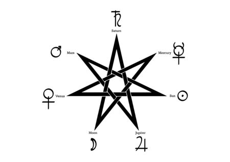 Planetary Ritual of the Heptagram, vector isolated on white background Illustration