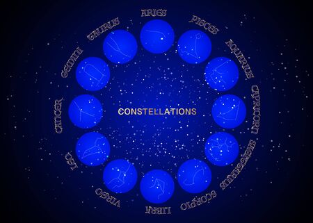 Constellations wheel set collection of 12 zodiac signs with titles. Aries, Taurus, Leo, Gemini, Virgo, Scorpio, Libra, Aquarius, Sagittarius, Pisces, Capricorn, Cancer. Vector, isolated on blue space