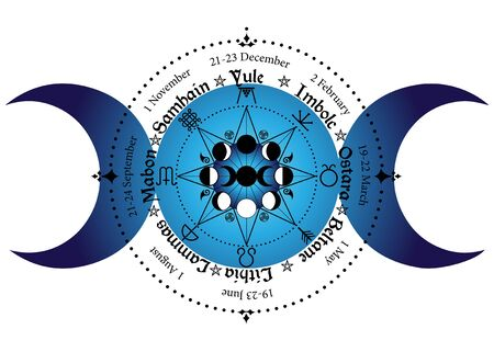 wheel of the Year is an annual cycle of seasonal festivals. Wiccan calendar and holidays. Compass with triple moon Wicca pagan goddess and moon phases symbol, names in Celtic of the Solstices Vektoros illusztráció
