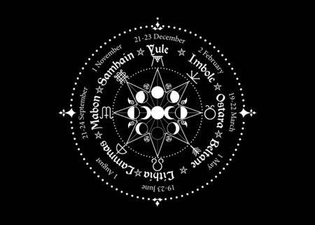 Koło Roku to coroczny cykl sezonowych festiwali. Wicca kalendarz i święta. Kompas z potrójnym księżycem Wicca pogańską boginią i symbolem faz księżyca, nazwy w języku celtyckim przesilenia Ilustracje wektorowe