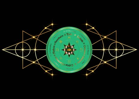 wheel of the Year is an annual cycle of seasonal festivals. Wiccan calendar and holidays. Compass with triple moon Wicca pagan goddess and moon phases symbol, names in Celtic of the Solstices Vector Illustration
