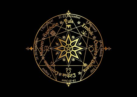 Wheel of the Year is an annual cycle of seasonal festivals, enneagram by many modern Pagans. Wiccan calendar and holidays. Compass with in the middle pentagram symbol, names in Celtic of the Solstices