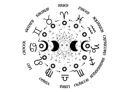 wheel of the zodiac signs and triple moon, pagan Wiccan goddess symbol, sun system, moon phases, orbits of planets, energy circle. Vector isolated on white background