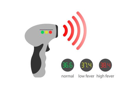 Infrared thermometer showing. Medical infrared forehead thermometer checking body temperature of coronavirus