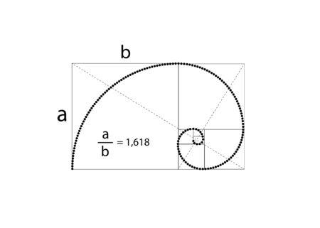 Golden ratio. Fibonacci number with the mathematical formula, golden section, divine proportion and black spiral in polka dots style, vector isolated on white background