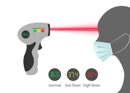 Temperature check. Digital non-contact infrared thermometer. Infrared light for disease detection through body temperature. Prevention of coronavirus disease 2019-nCoV Vector isolated white background