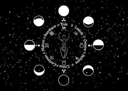 Wheel of the Year, order of the Wiccan holidays, as the replica of the phases of the Moon and spiral goddess of fertility, wicca woman sign, vector isolated on black starry sky background