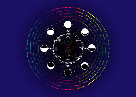 Wheel of the Year, order of the Wiccan holidays, as the replica of the phases of the Moon and spiral goddess of fertility, wicca woman sign, colorful spectrum circle vector isolated on blue background