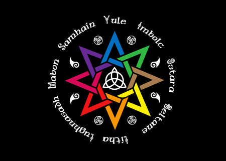 Book of Shadows Wheel of the Year Modern Paganism Wicca. Wiccan calendar and holidays. Compass with in the center the eight-pointed star symbol from the enchanted Celtic. Vector isolated on black