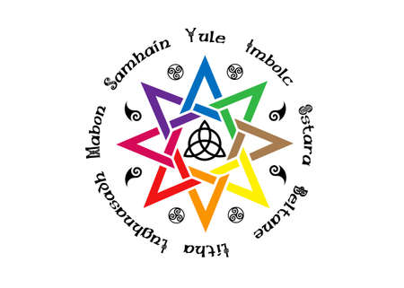 Book of Shadows Wheel of the Year Modern Paganism Wicca colors. Wiccan calendar and holidays. Compass with in the center the eight pointed star symbol and Triquetra Celtic. Vector isolated on white
