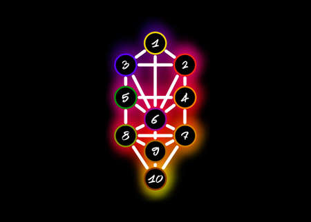 Kabbalah, Tree Of Life colorful diagram. Ancient Jewish Symbol Sephirot tree of life kabbalah. Sacred geometry, Simplified sign. Main glyph of the Qabalists. Vector isolated on black background