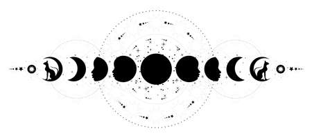 Phases of the moon. Triple moon and black cats, pagan Wiccan goddess symbol, full moon, waning, waxing, first quarter, gibbous, crescent, third quarter. Vector banner isolated on white background