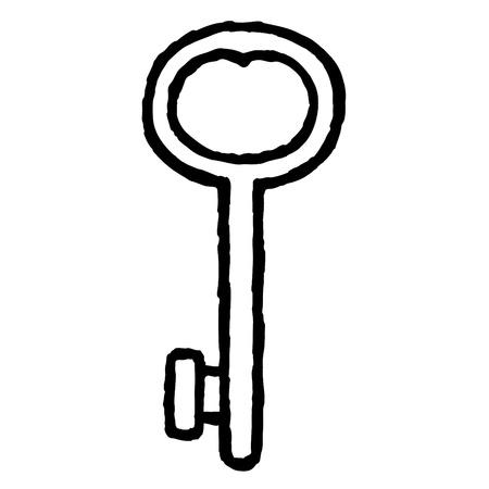 lockout: Key