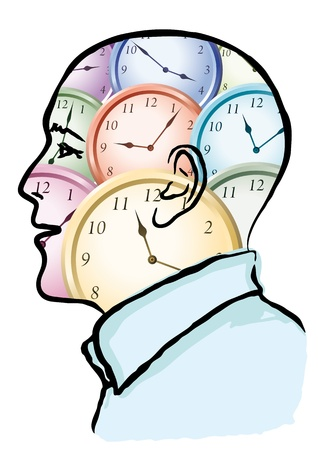 recall: time in the head