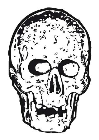 apprehension: skull