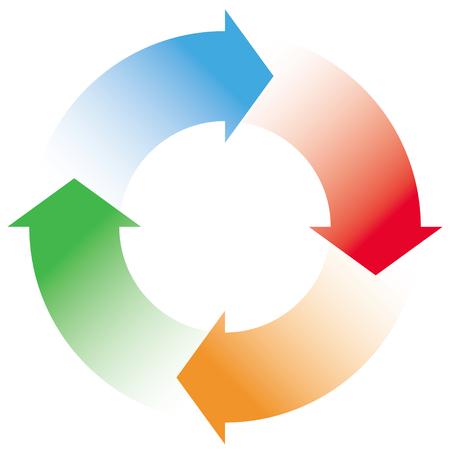 Plan Do Check Act cycle diagram Vettoriali