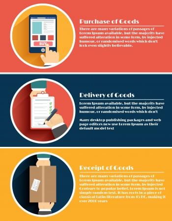 contrato de trabajo: Proceso de las compras por Internet de las compras