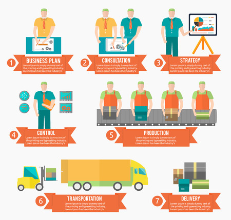 Process of creating goods business plan consultation strategy control production transportation and delivery in flat design. Factory production process in infographic Vector