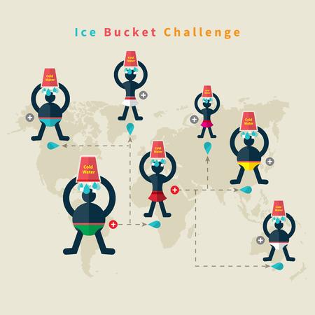 als: ALS Ice Bucket Challenge concept