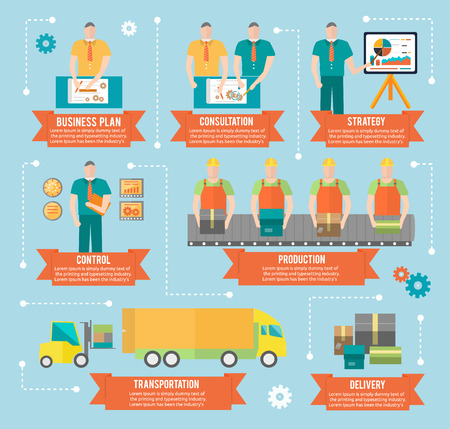 Process of creating goods business plan consultation strategy control production transportation and delivery in flat design. Factory production process in infographic