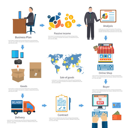 Analyze of internet shopping process of purchasing and delivery. Business online sale icons. Poster concept with icons of buying product via online shop and e-commerce ideas symbol and shopping elements in flat design