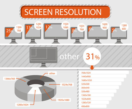 lcd screen: Infographics of lcd monitors screen resolution