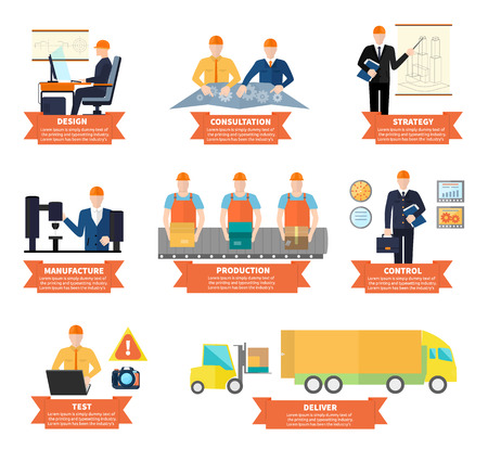 factory workers: Infographic of development and production process Illustration