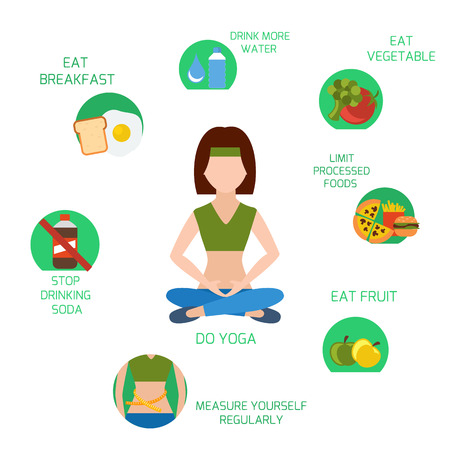 Infographics of main tips for losing weight