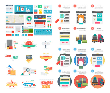 stiker: Internet shopping process and delivery. Poster concept with icons of buying product via online shop and e-commerce ideas symbol and shopping. One page website flat ui and ux kit elements icons