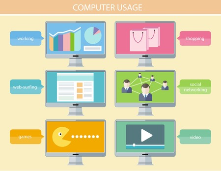 Computer usage to communicate using a wide range of social media email, social network, instant messaging, news, photos, videos, music, shopping, web surfing, games, finances and more in flat design style
