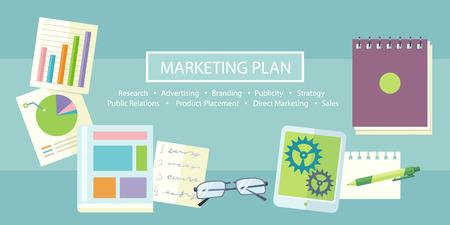 Notebook met tekst marketing plan, onderzoek, reclame, branding, publiciteit, strategie, public relations, product placement, direct marketing en sales op tafel met kantoor objecten