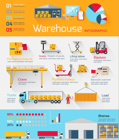 warehouse equipment: Concept infographics equipment warehouse. Delivery and cargo transportation, shipping service, industry freight and package, logistic industrial, export and distribution production illustration