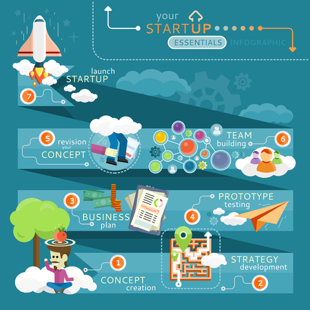 achieve goal: Chain launch startup concept. Infographic and team building, revision and testing, plan and prototype, creation strategy, innovation and spaceship, project business illustration
