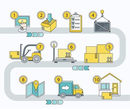 transporte: A logística do transporte de entrega de encomendas. Transporte e armazenamento, carga e transporte de serviços, exportação embalagem, processo de distribuição, cadeia fim, carrinho de carga e ilustração