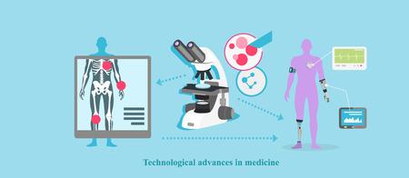 healthcare and medicine: Technological advance in medicine icon flat .