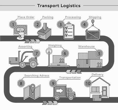cadenas: La logística del transporte de paquetería. Transporte y almacén, carga y servicio de envío, exportación de paquetes, proceso de distribución, cadena de orden, la carretilla y la ilustración de carga. blanco negro Vectores